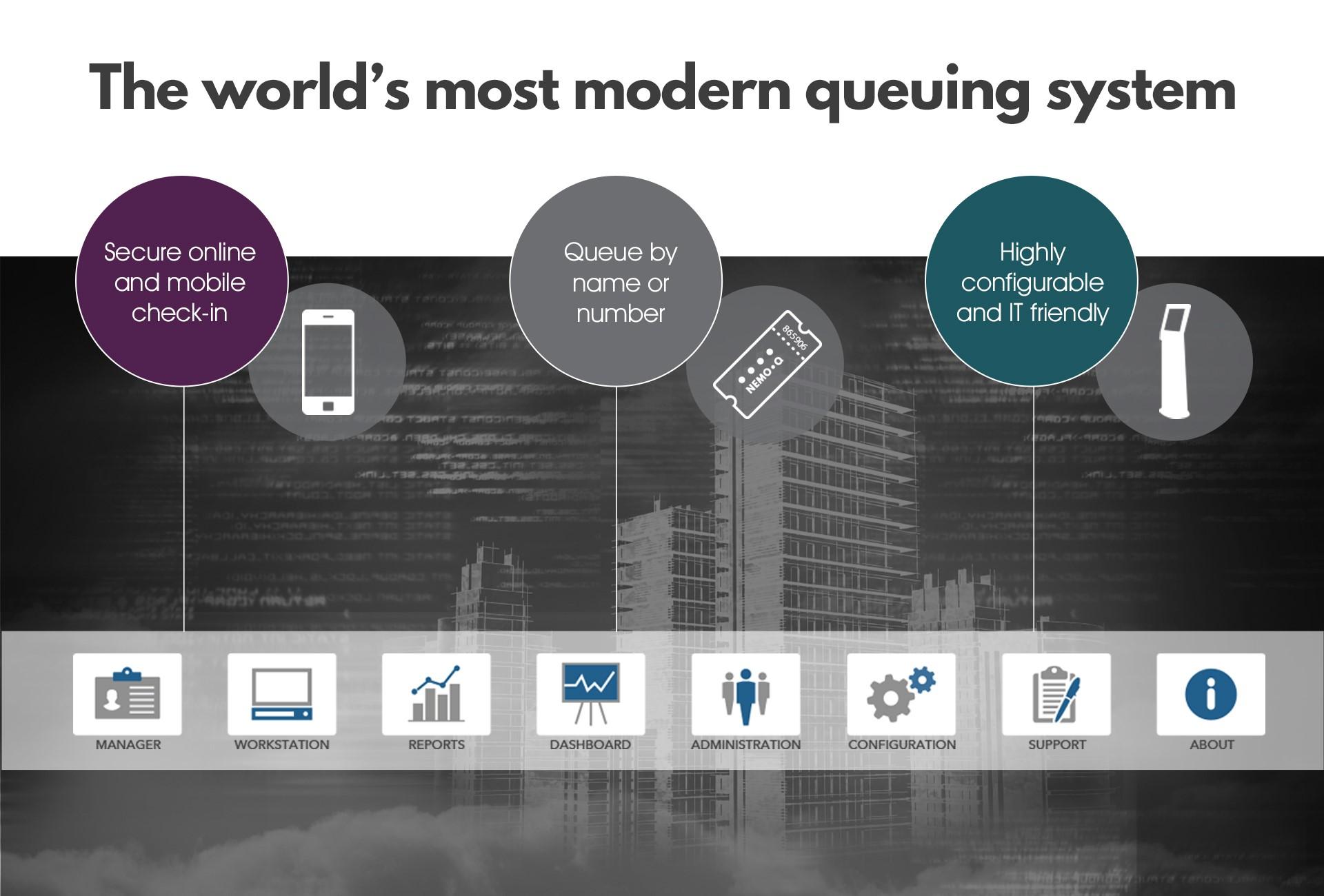 Customer Queuing System Nemo Q Inc